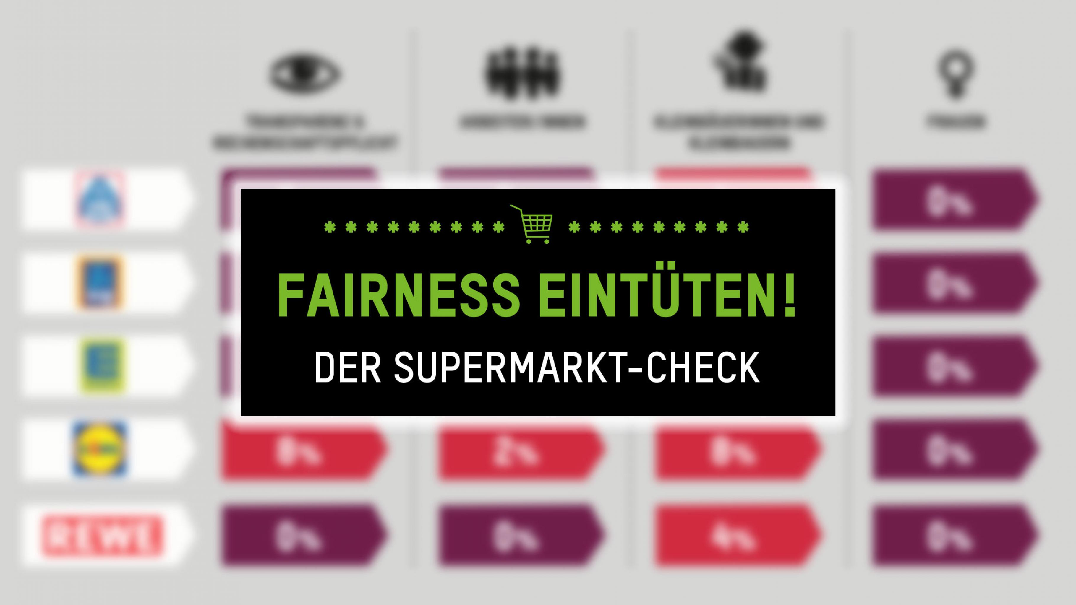 Fairness eintüten: Der Supermarkt-Check