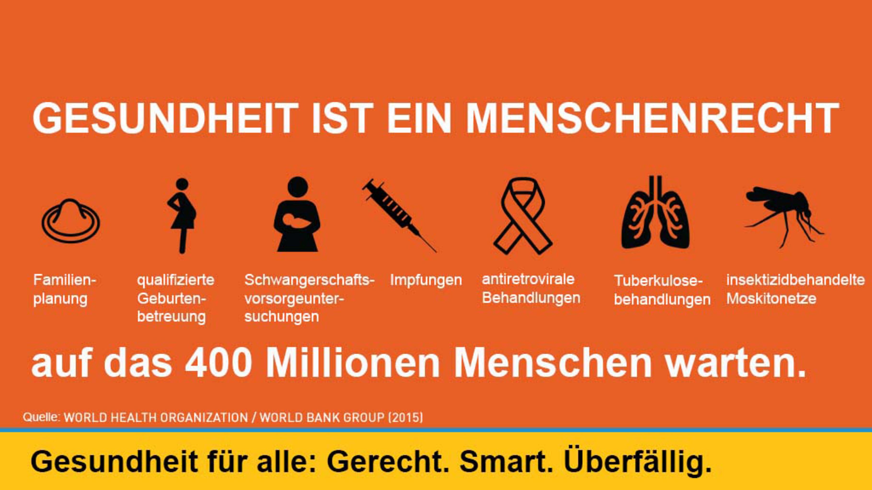 Gesundheit ist ein Menschenrecht