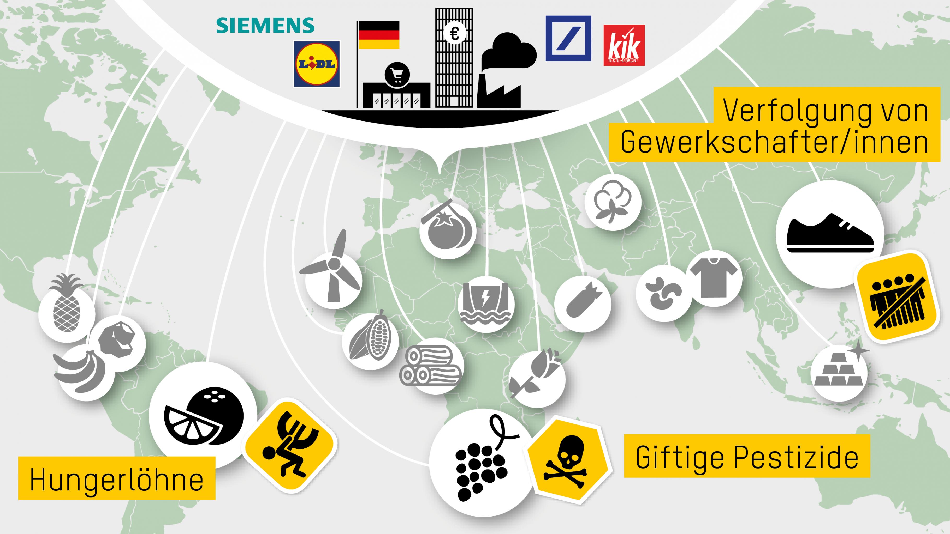 Hungerlöhne, giftige Pestizide, Verfolgung von Gewerkschafter/innen: Deutsche Unternehmen sind weltweit an Menschenrechtsverletzungen beteiligt