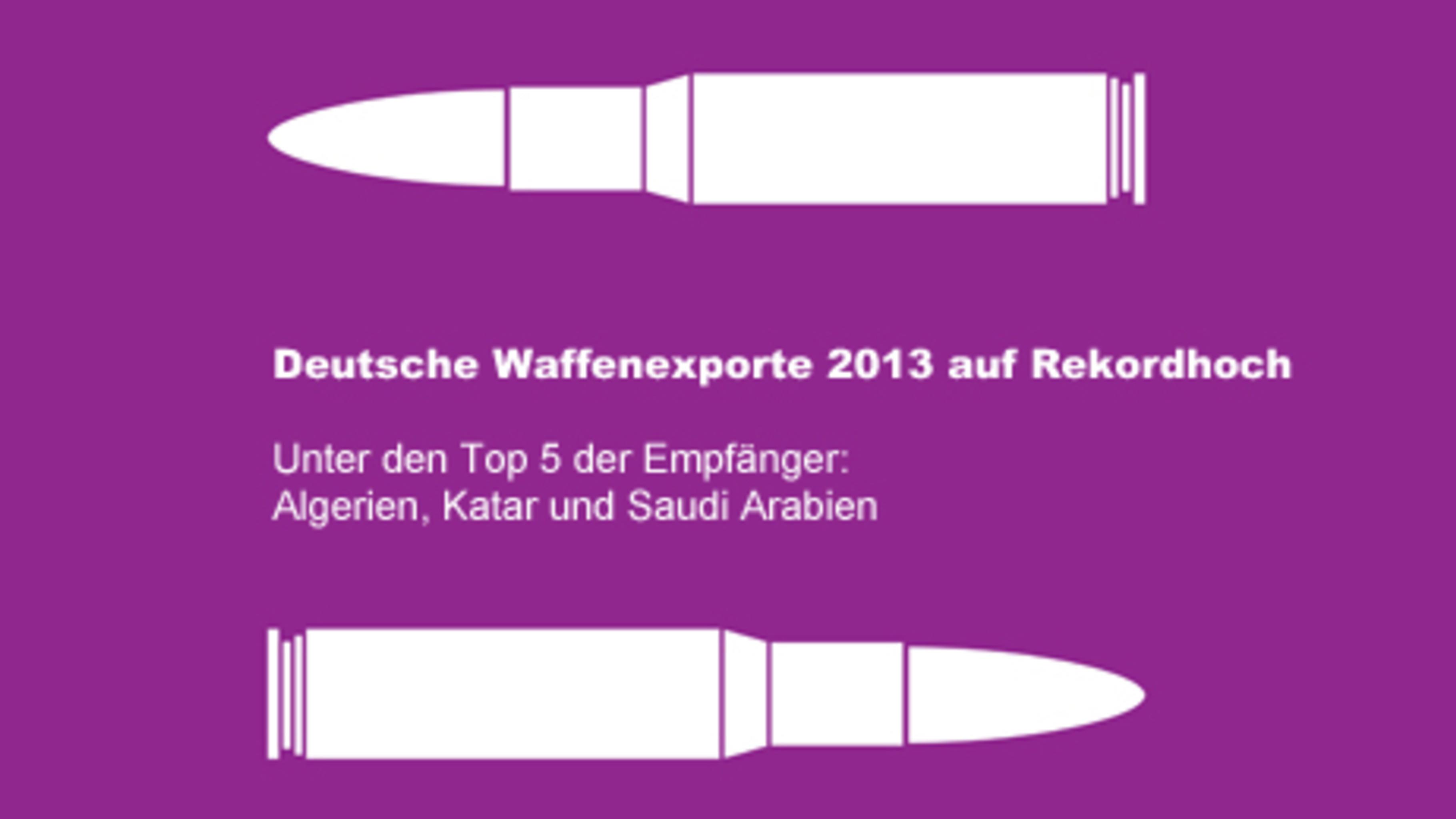 Weltmeisterverdächtig: Deutsche Waffenexporte 2013 auf Rekordhoch