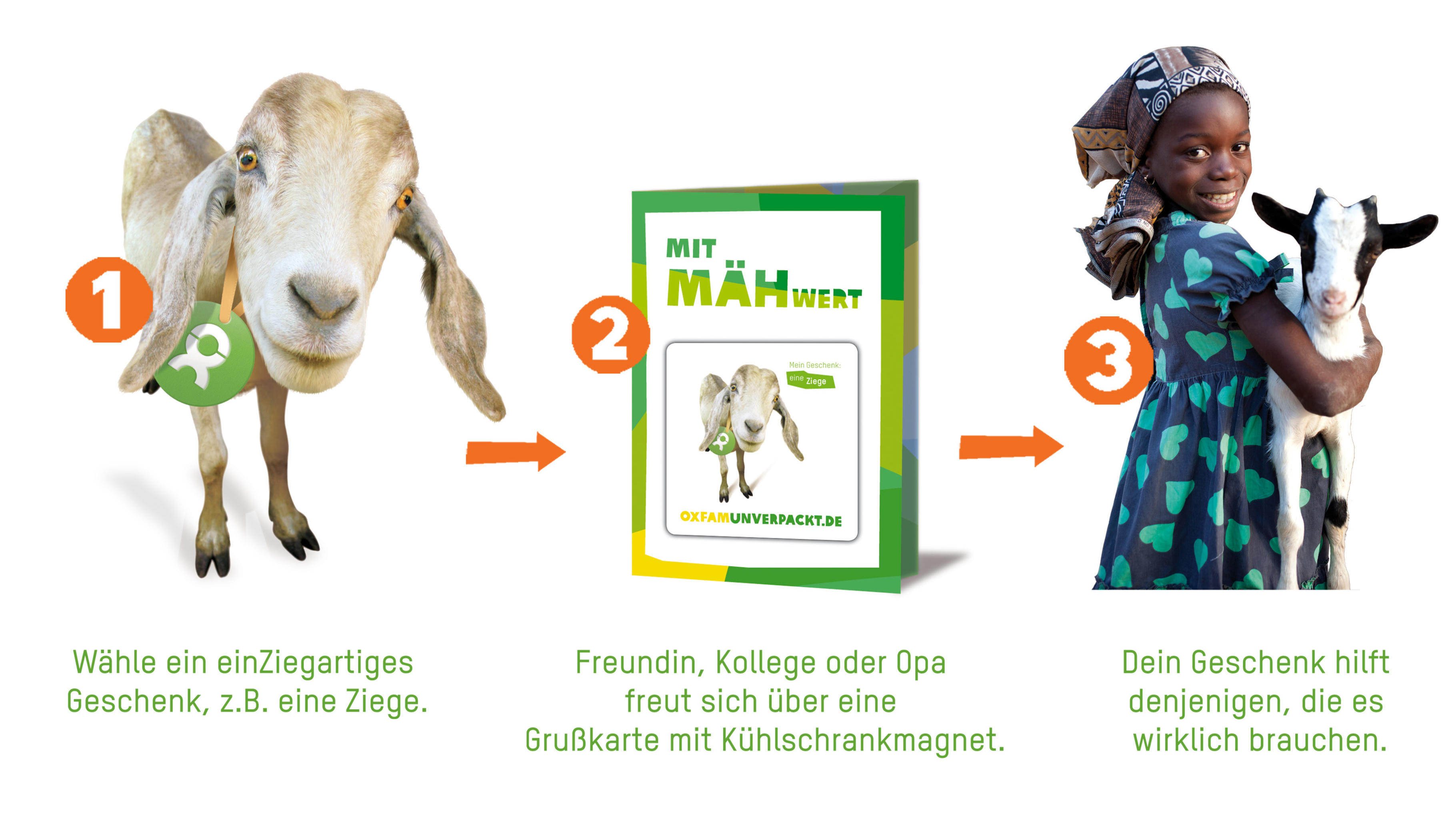OxfamUnverpackt so funktionierts