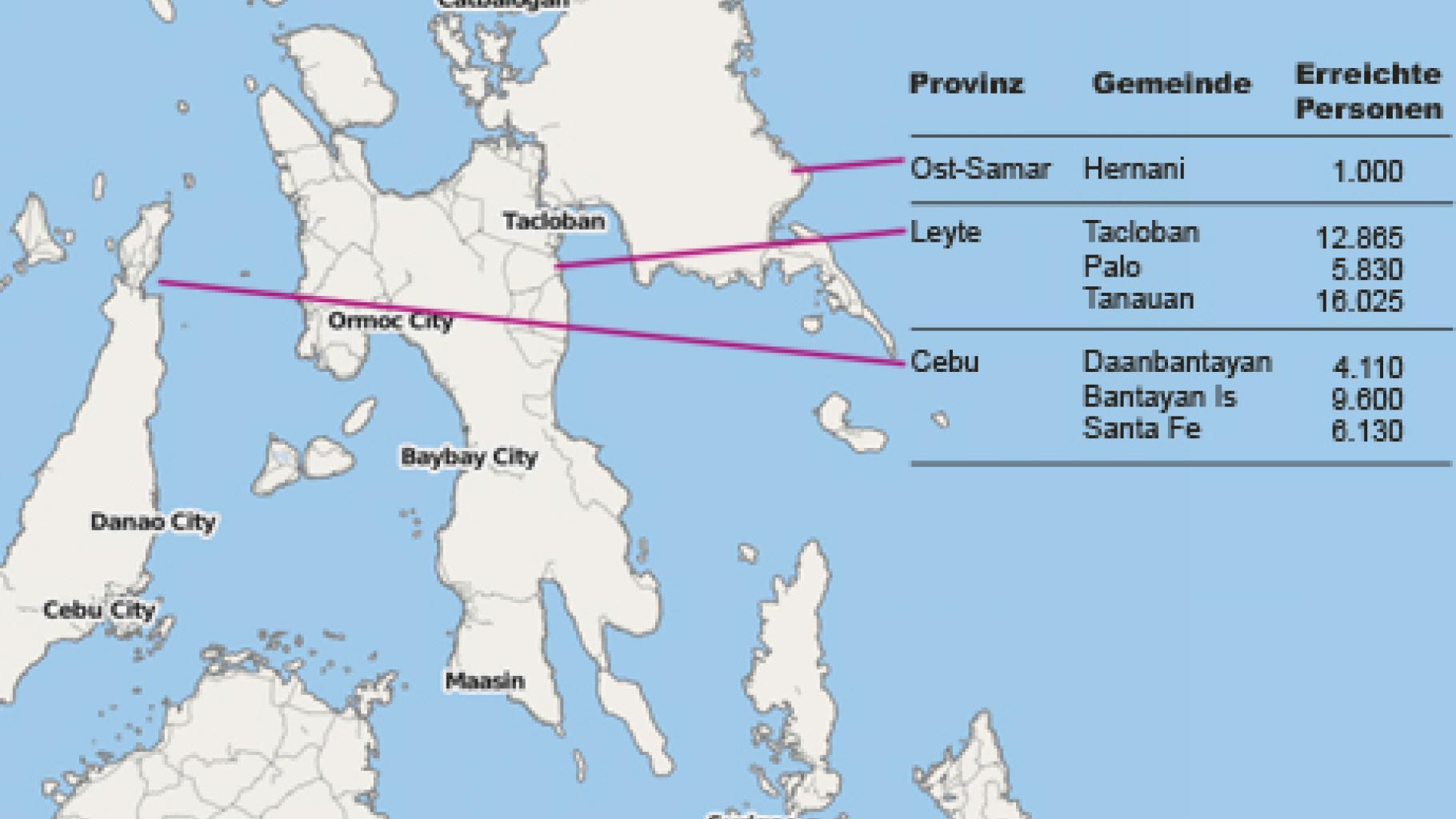 Grafik: Nothilfe erreicht mehr Menschen auf den Philippinen