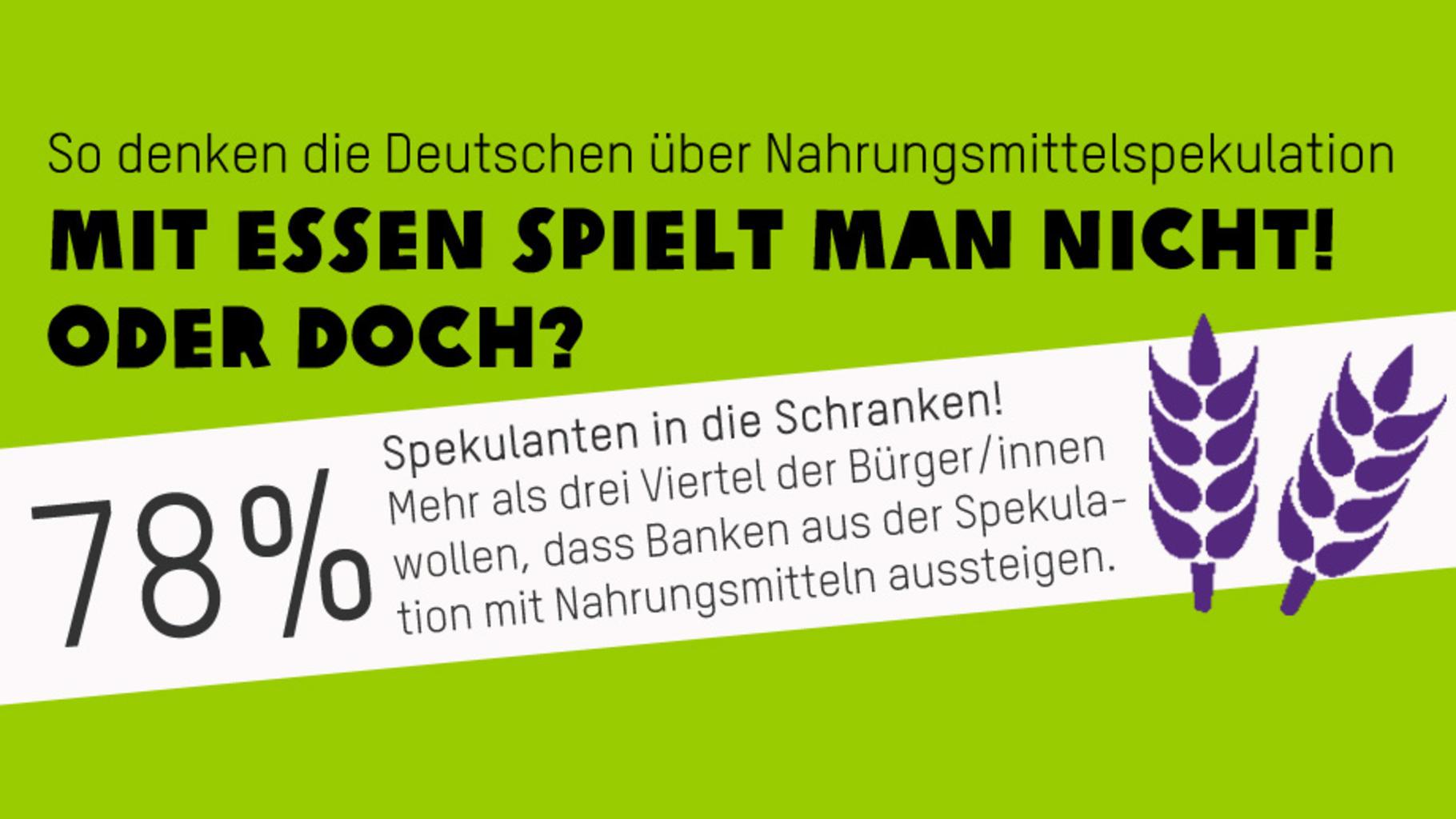 78 Prozent der Deutschen wollen Ausstieg aus Nahrungsmittelspekulation